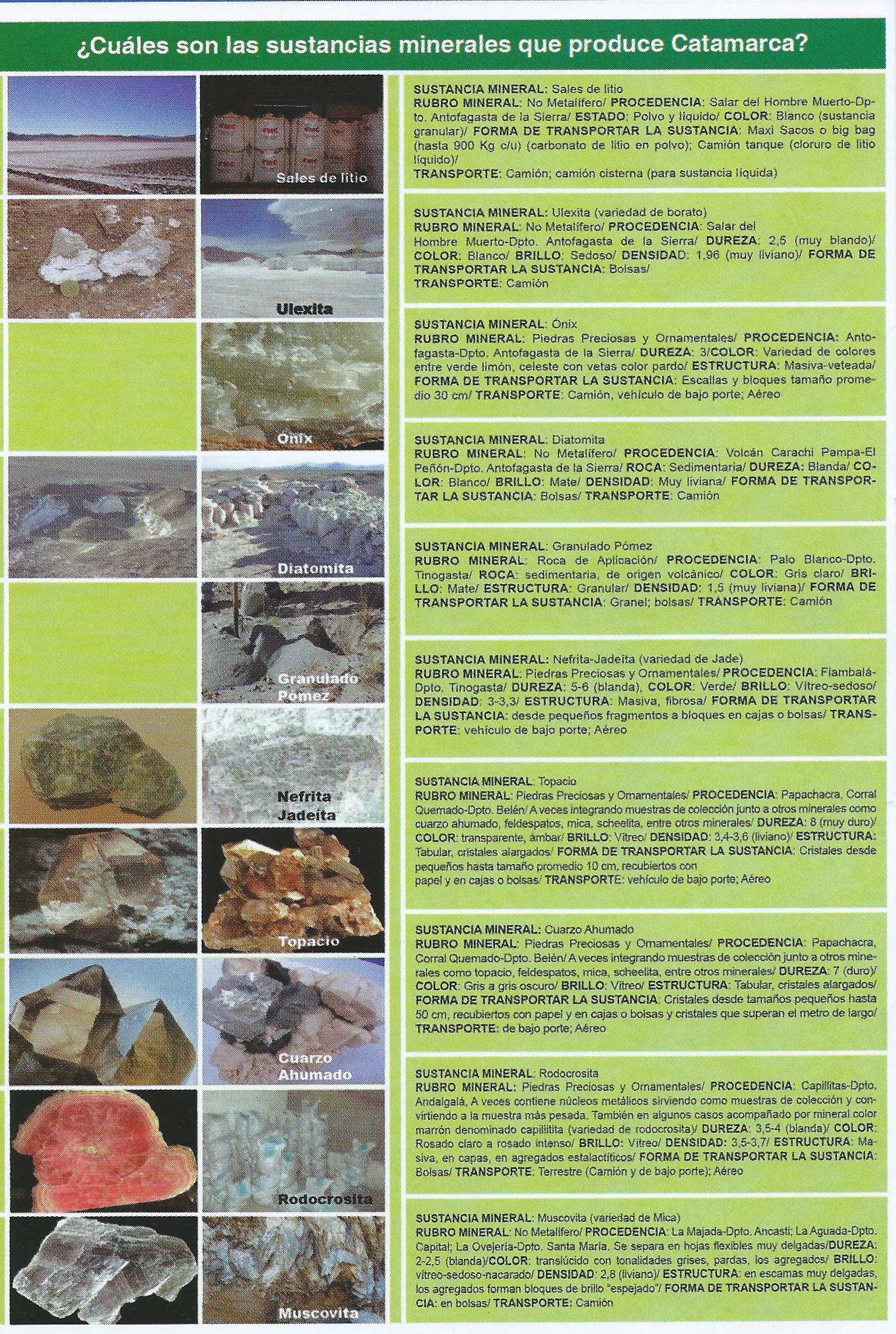 Minería en Catamarca